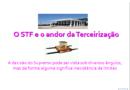 O STF e o andor da terceirização
